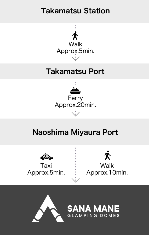 map_access_sp_takamatu